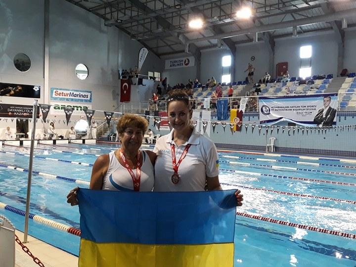 Викладачі кафедри фізичного виховання та спорту – призери Міжнародних змагань з плавання